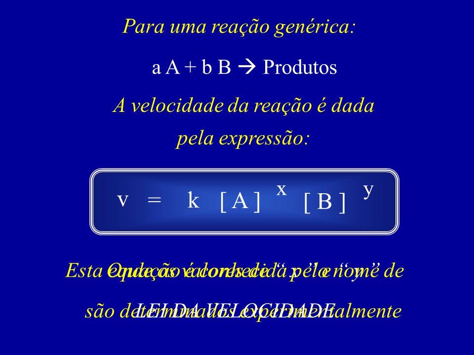 v = k [ A ] [ B ] Para uma reação genérica: a A + b B  Produtos